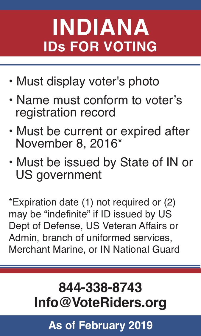 IN Voter ID Info wallet card