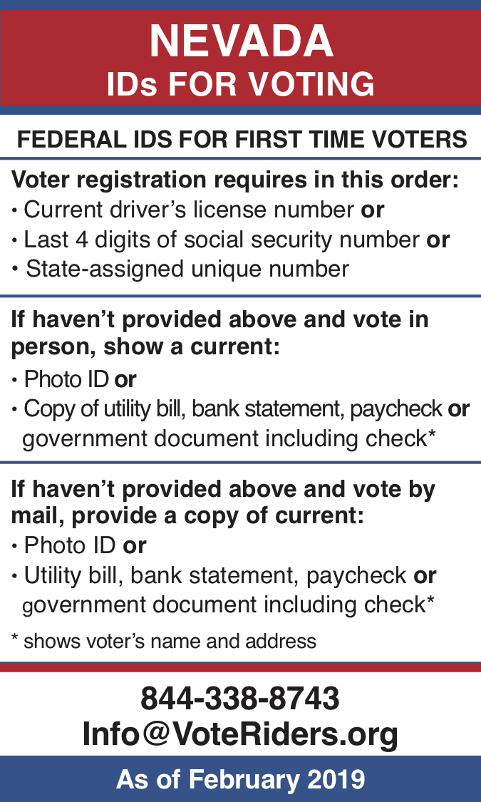 NV Voter ID Info wallet card