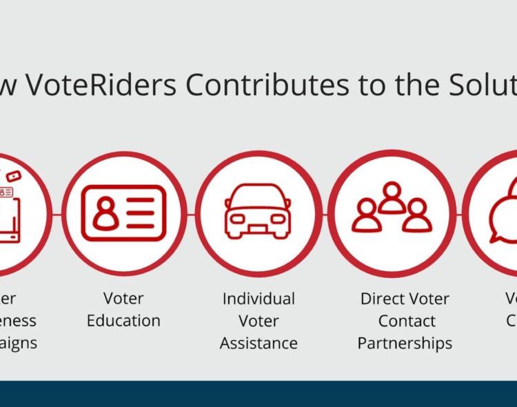 VoteRiders 101