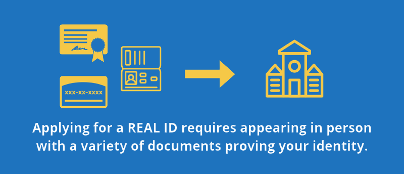 Applying for a REAL ID requires appearing in person with an array of documents proving your identity.